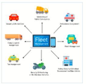 fleet management software systeem
